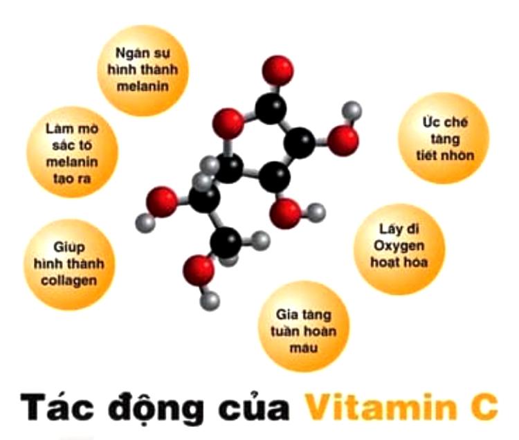 Vien-uong-tang-cương-he-mien-dich-bo-sung-Vitamin-C-1000mg-Kirkland-nk-my